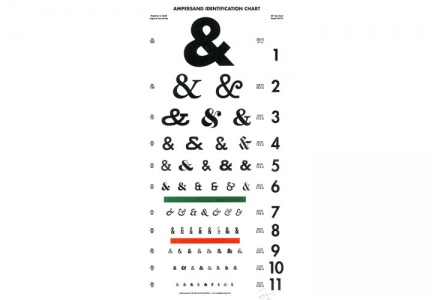 Ampersand Eye Chart