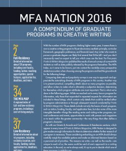 Top 20 Best Online Master's in Creative Writing Degrees 2017